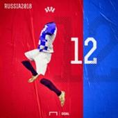 12 Pencetak Gol Bunuh Diri Di Piala Dunia 2018