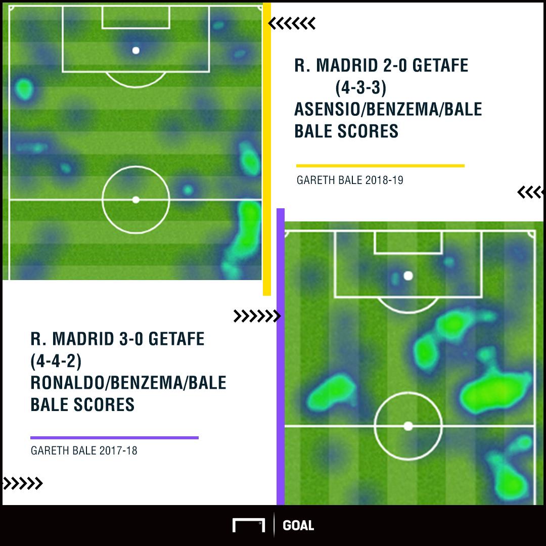 Gareth Bale PS