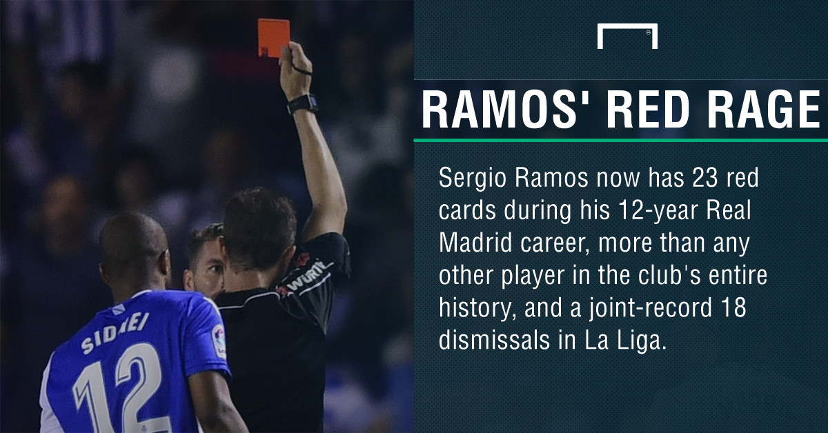 Ramos red graphic