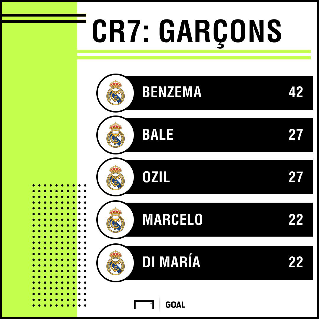 GFX CR7 GARÇONS