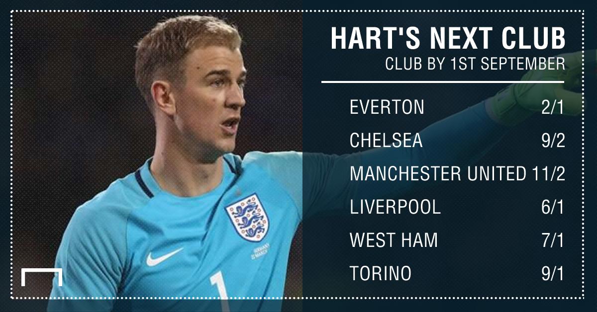 GFX Hart next club betting