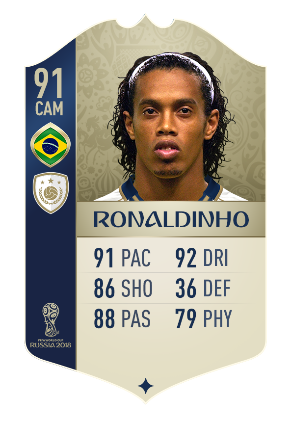 FIFA 18 World Cup: Best players, Icons & team ratings in ... Felipe Fifa 18
