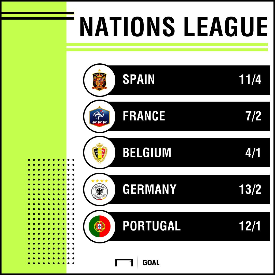 Nations League outright 1209 graphic