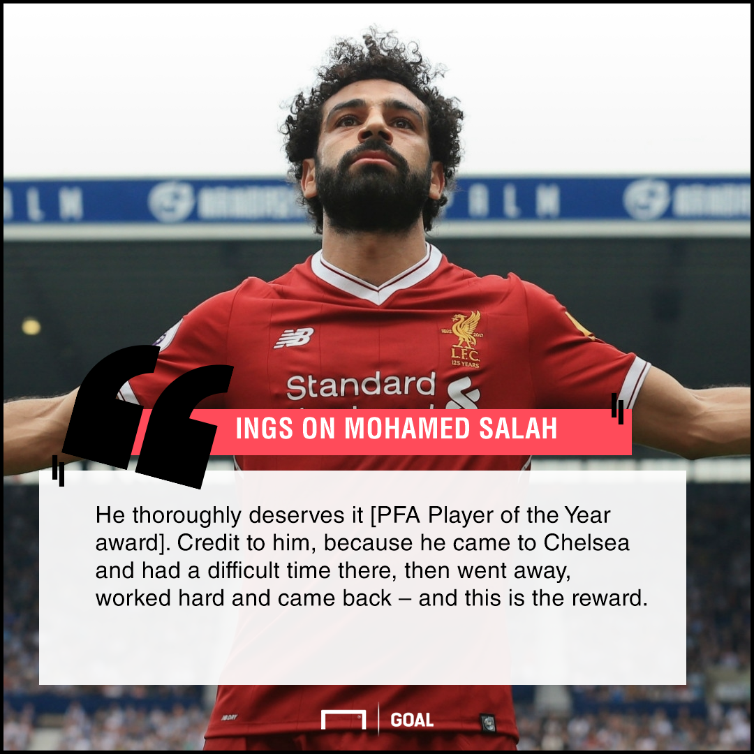 Mohamed Salah Crowned PFA Player of the Year Award