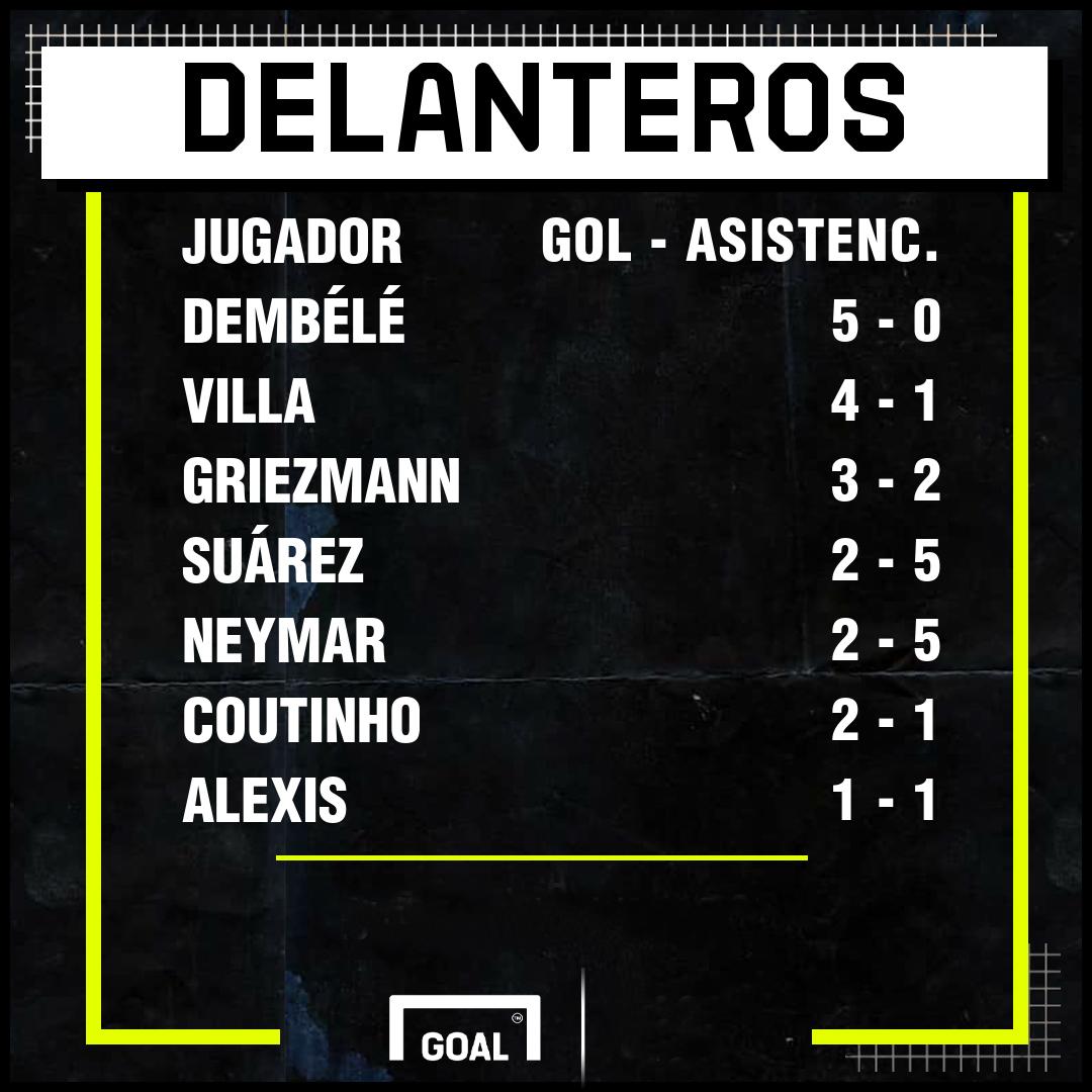 GFX delanteros Barcelona en sus 9ª primeros partidos como culés