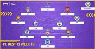 PL Team of the Week 2017-2018 สัปดาห์ที่ 18