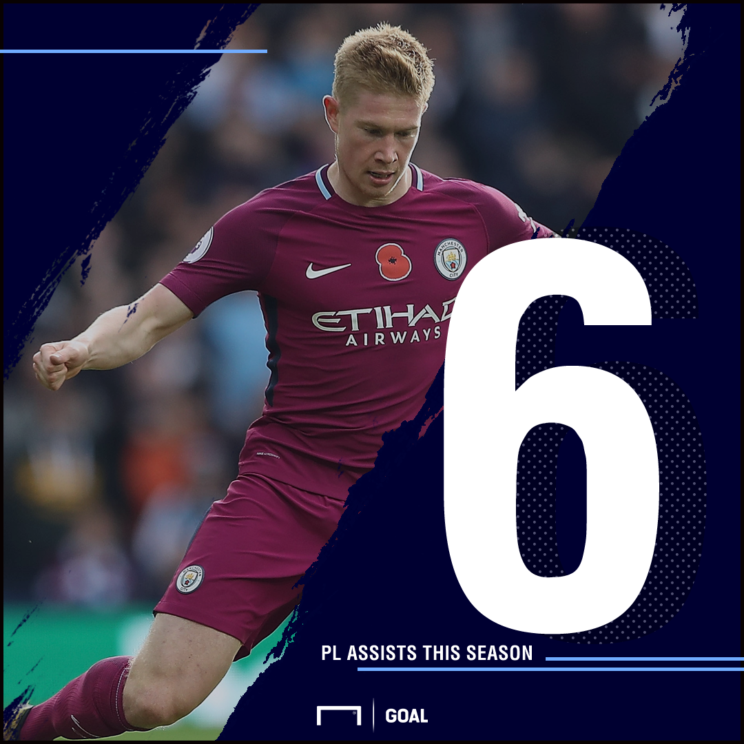 Kevin De Bruyne Manchester City assists 041117