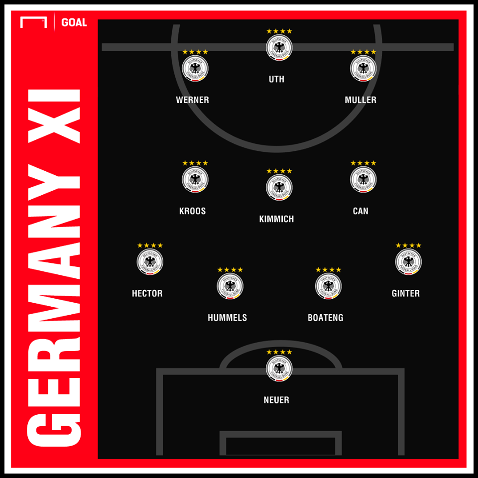 Germany Starting vs Netherlands