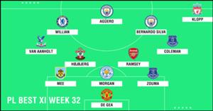 Best XI : ทีมยอดเยี่ยมพรีเมียร์ลีก 2018-2019 สัปดาห์ที่ 32