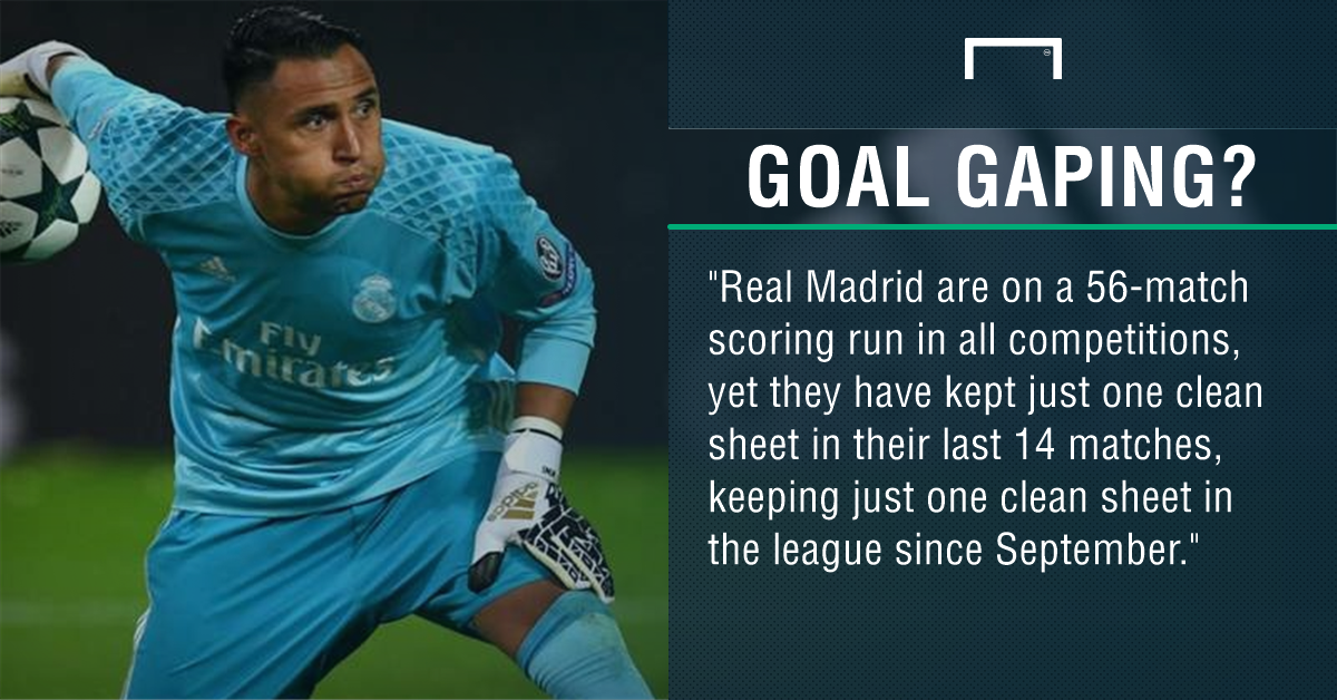 GFX Deportivo Real Madrid betting