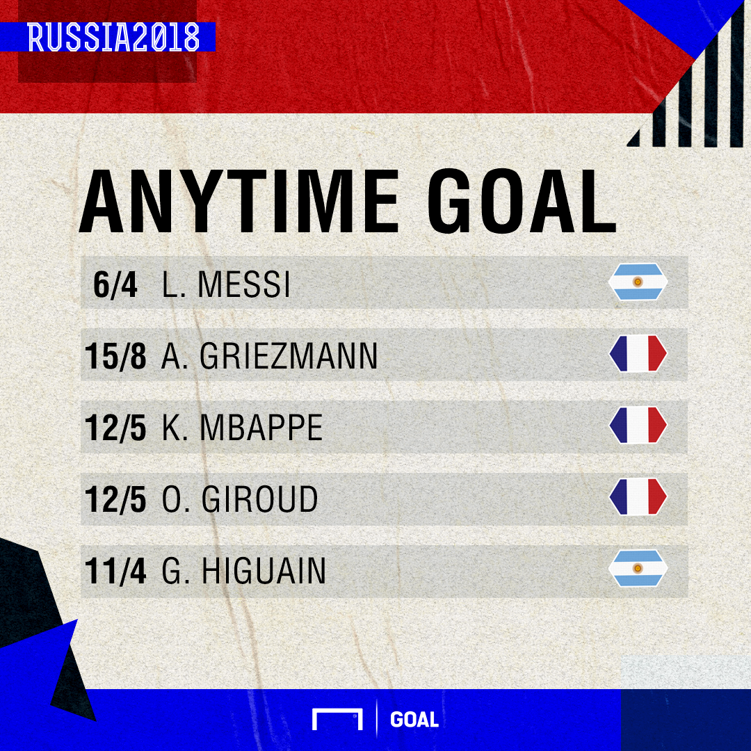 France Argentina scorers graphic