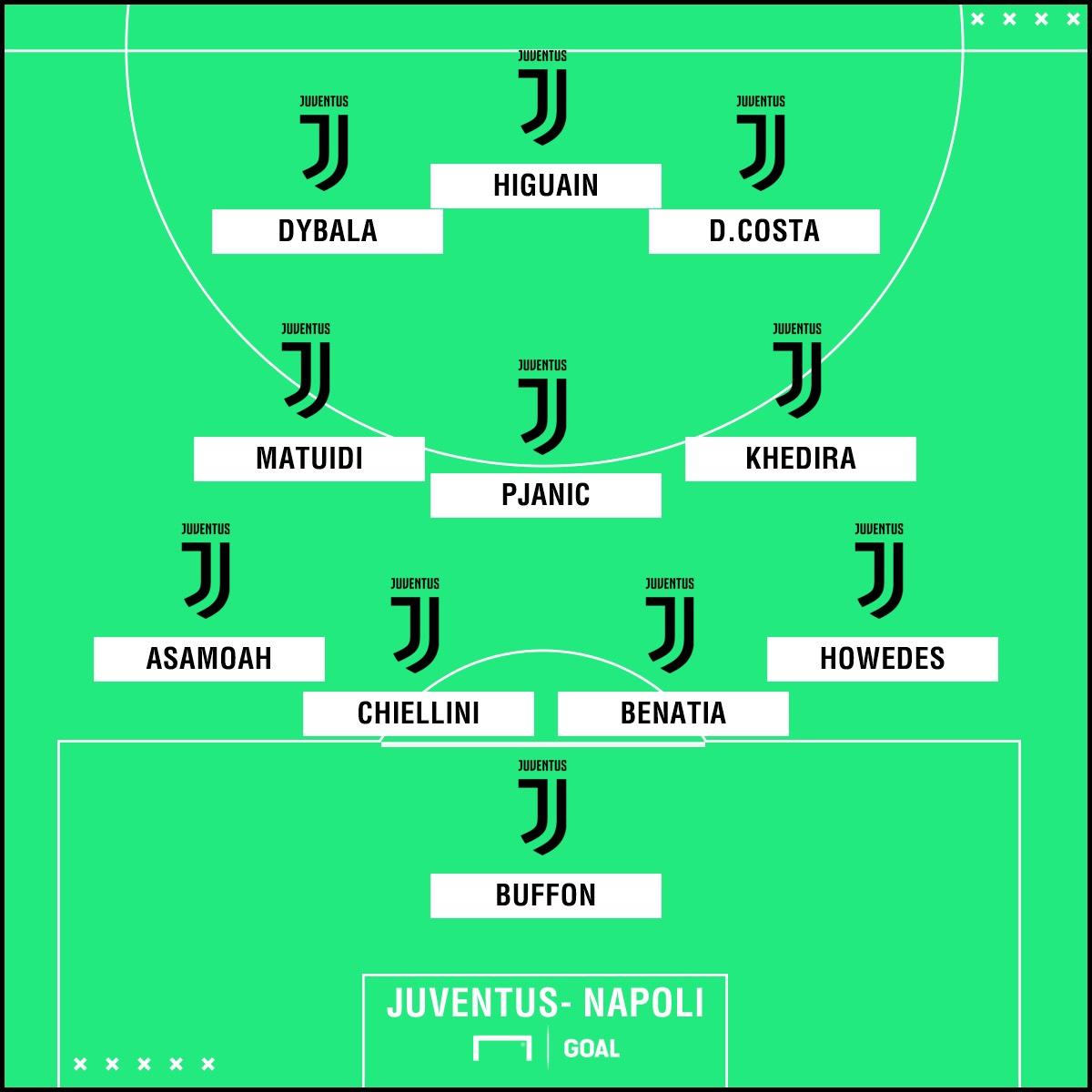 PS Juve XI vs. Napoli