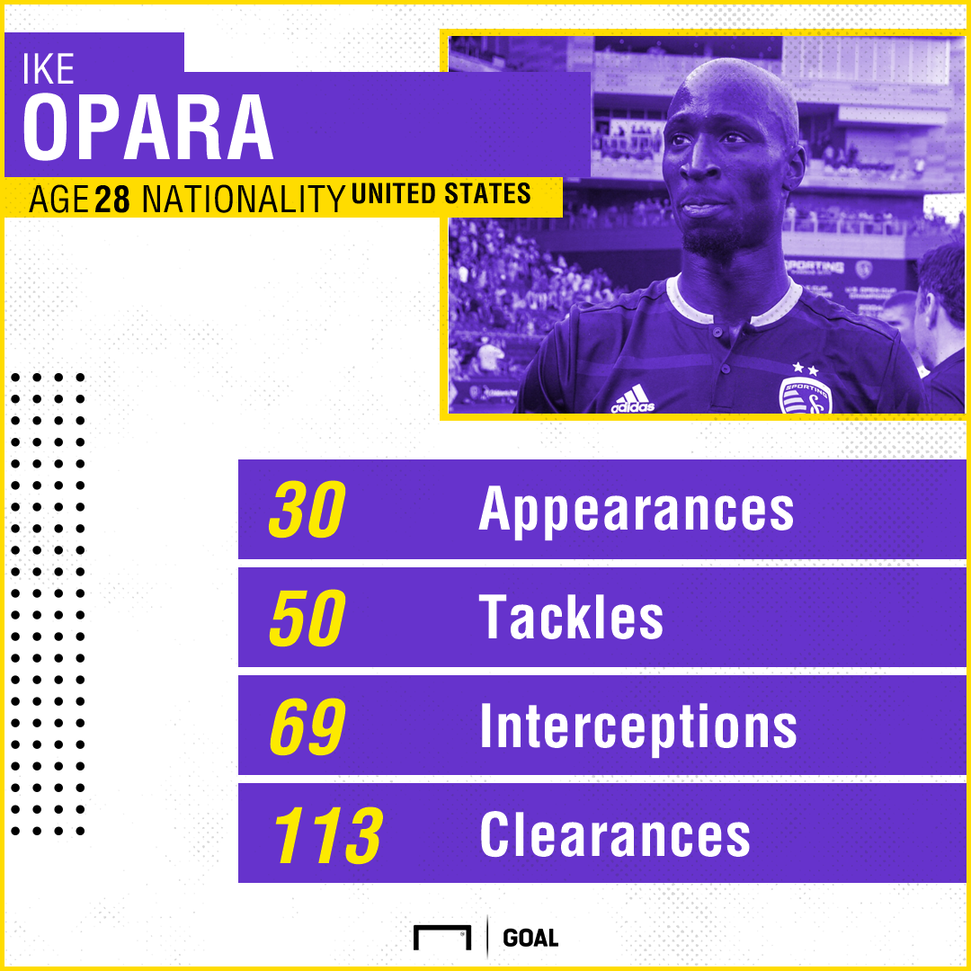 Ike Opara playing surface gfx
