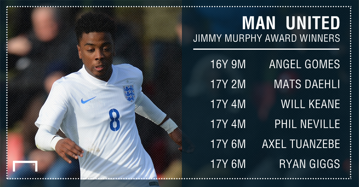 Manchester United Jimmy Murphy Award Angel Gomes
