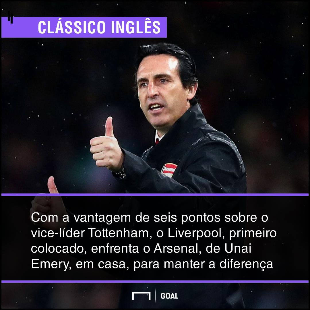 Aposte Em Arsenal X Tottenham Quem Vence Pela Premier: Liverpool X Arsenal Prévia Da Partida, 29/12/2018