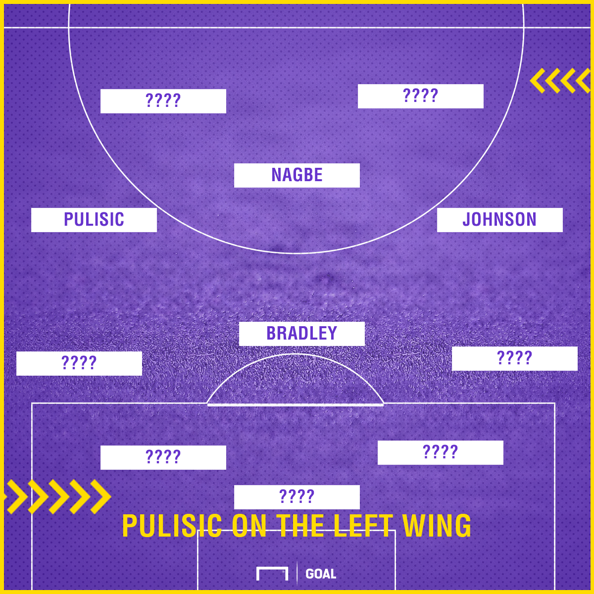 GFX Pulisic left wing Lineup graphic 09282017