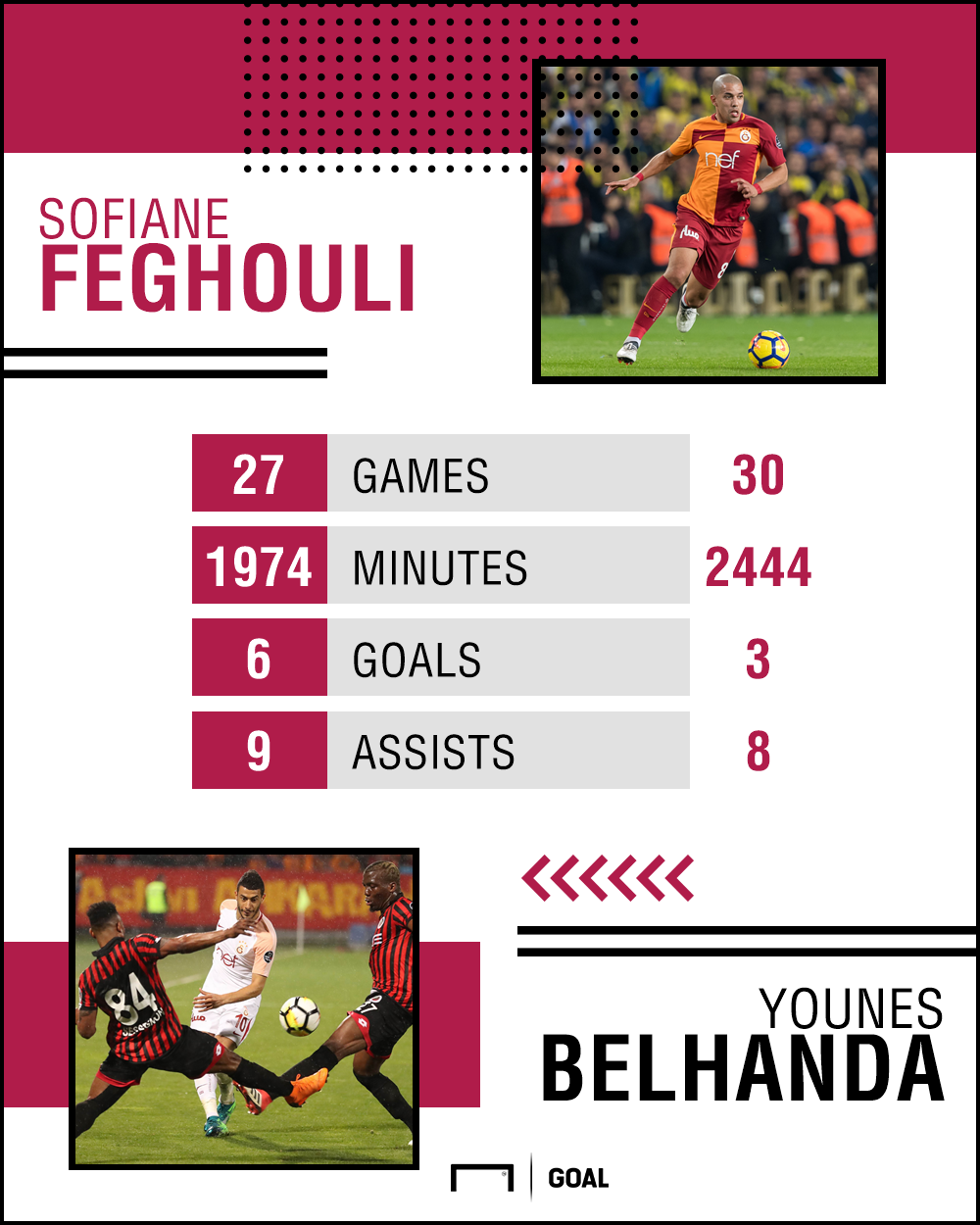 Feghouli, Belhanda PS