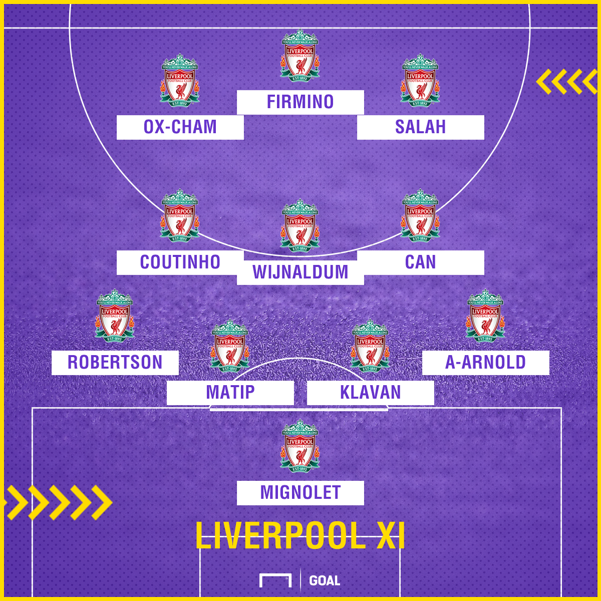Liverpool XI vs Swansea GFX