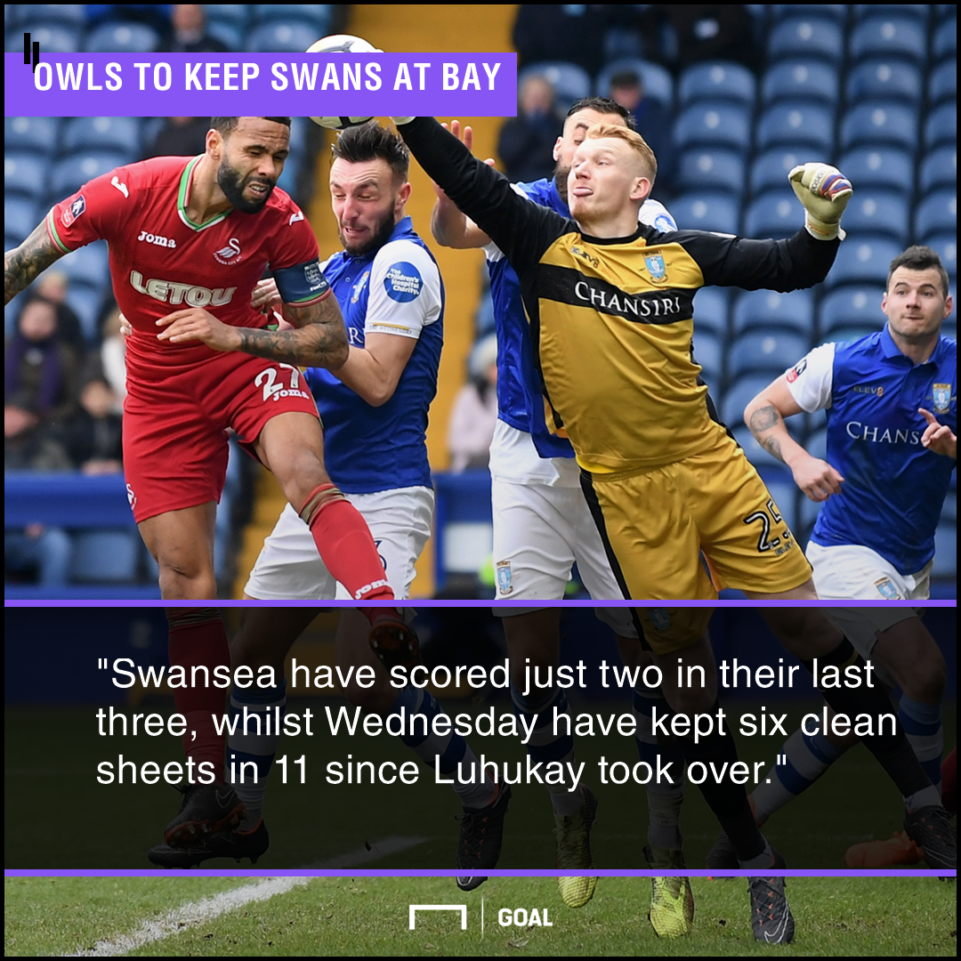 Swansea Sheffield Wednesday graphic
