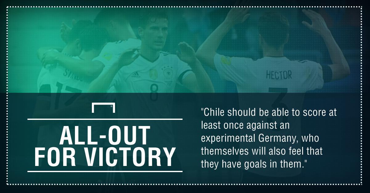 GFX Germany Chile betting