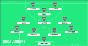 GFX Academy XI Boca Juniors