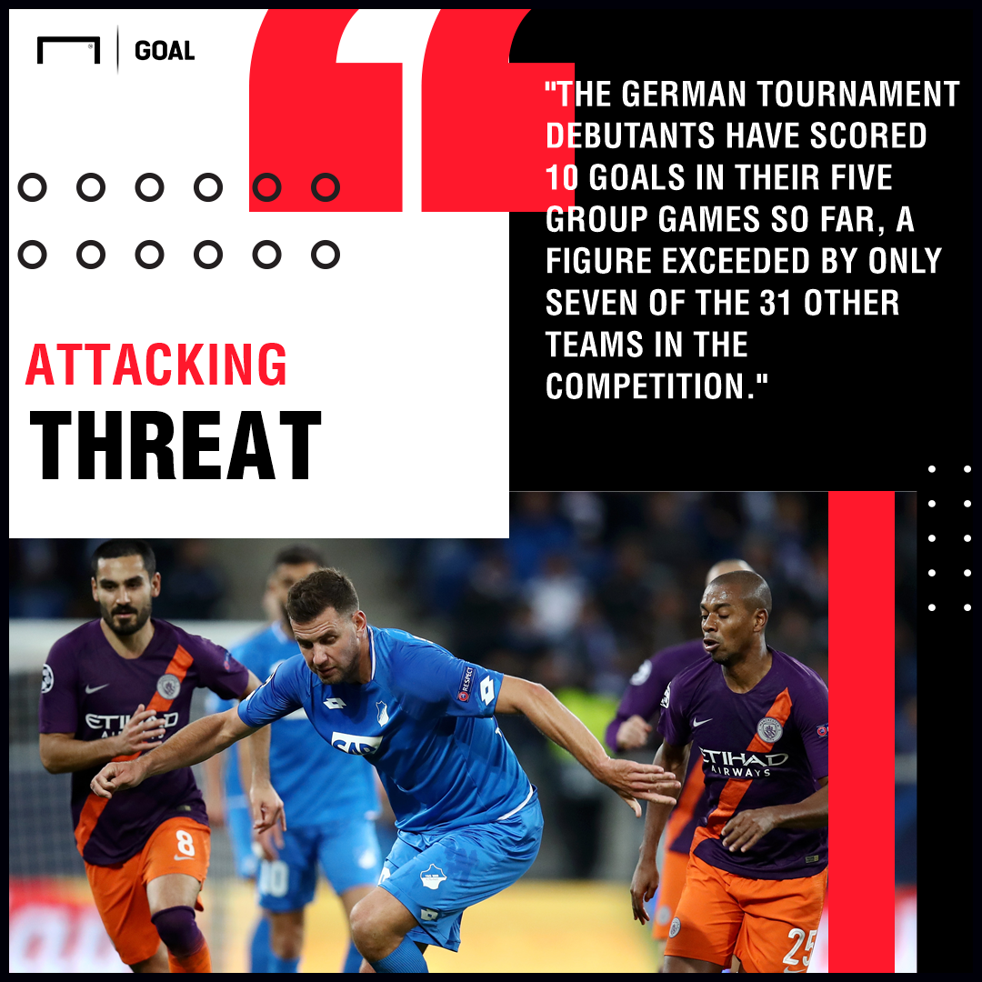 Manchester City v Hoffenheim Betting Preview