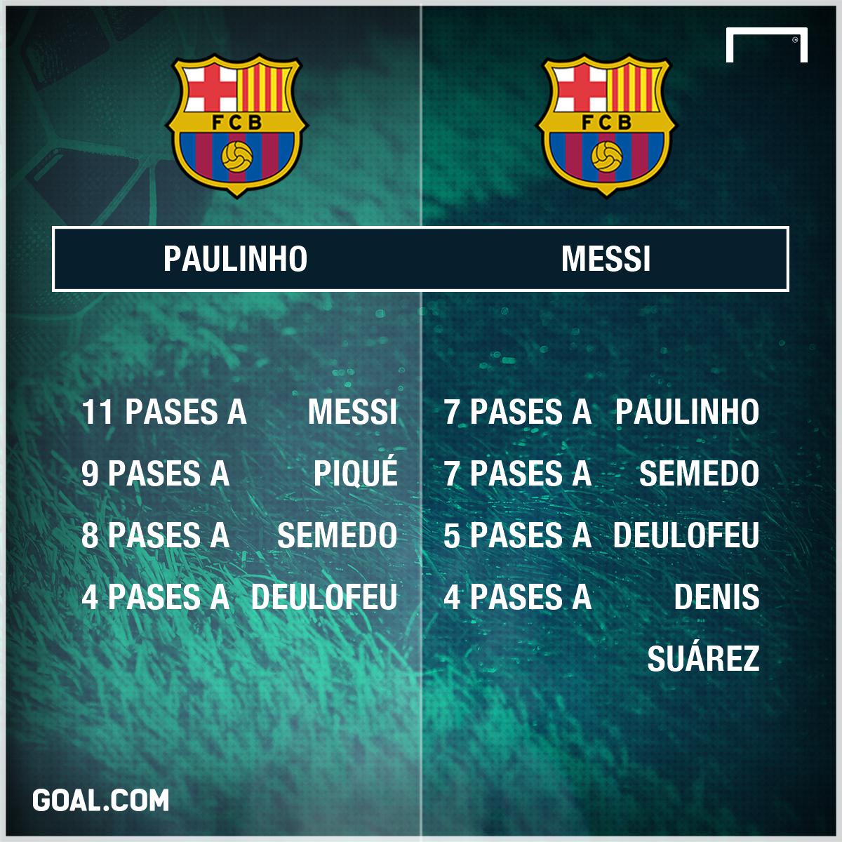 GFX Paulinho Messi