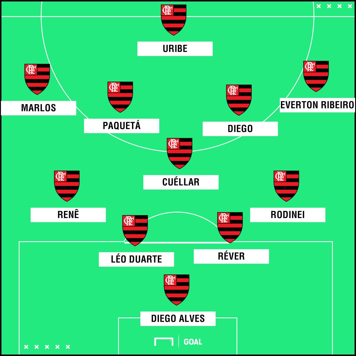 GFX Flamengo