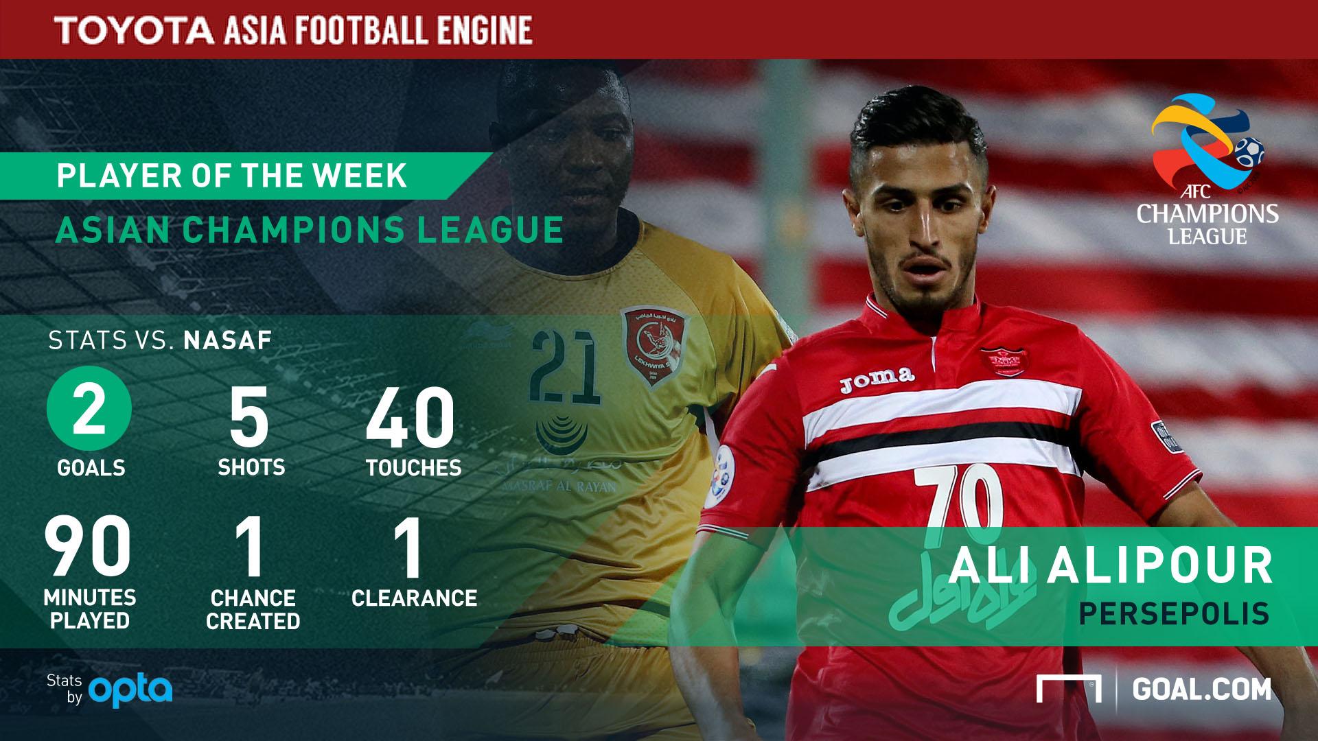 Ali Alipour GFX
