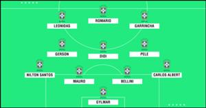 Brazil World Cup mix 11