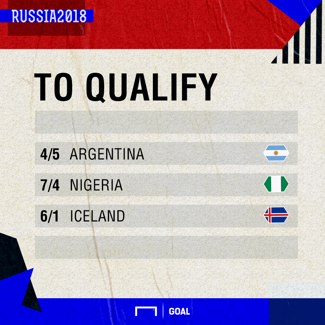 World Cup Group D qualification odds