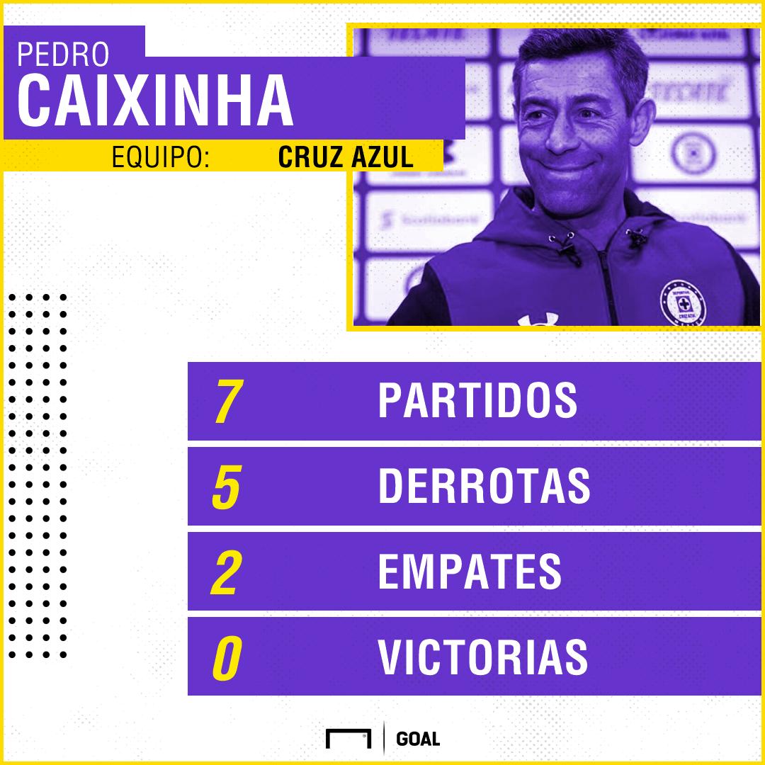Pedro Caixinha PS