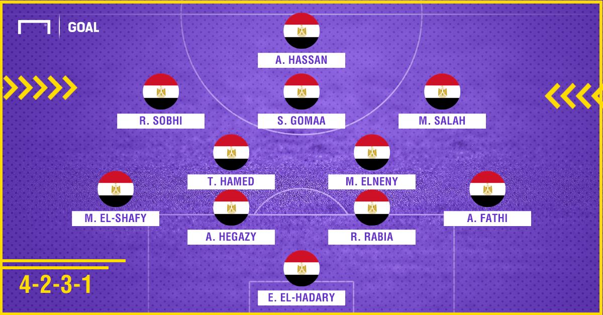 Egito | 10052018