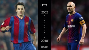 GFX-Andres-Inieste-2002-2018