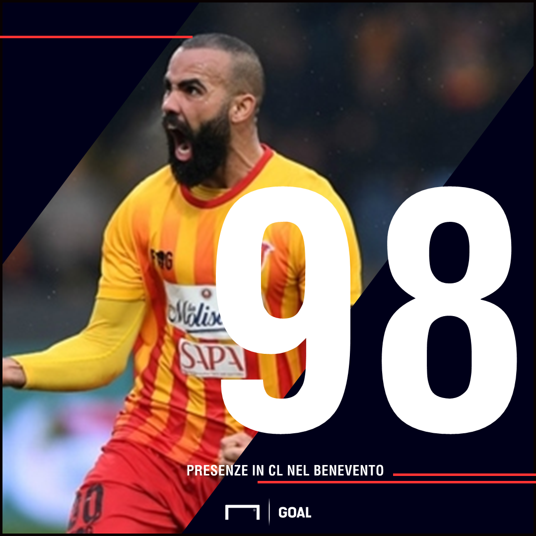 PS Benevento