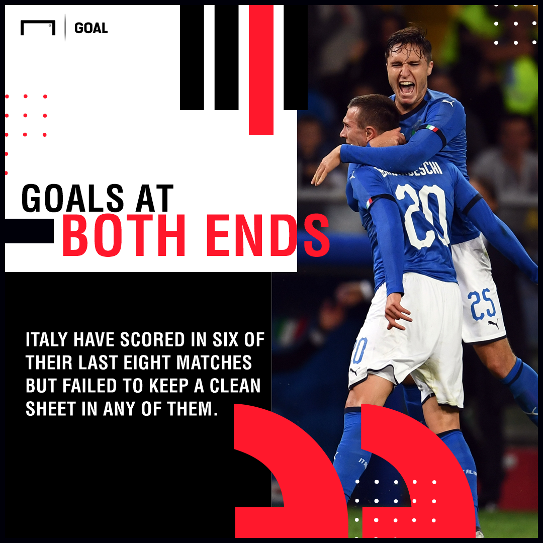 Poland Italy graphic