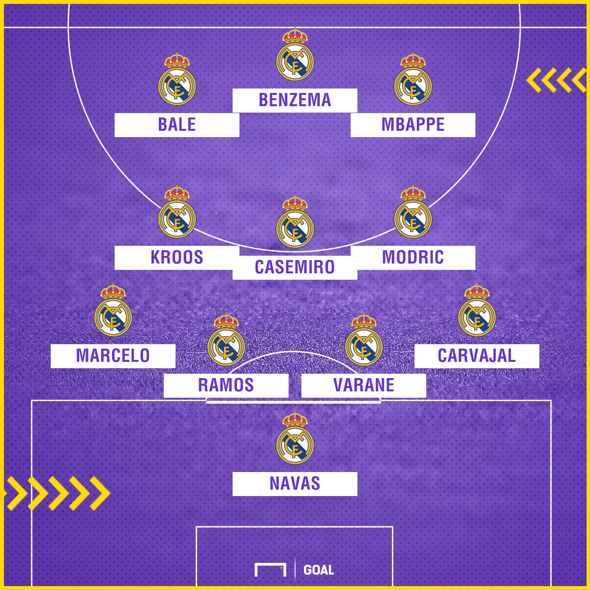 Real Madrid with Mbappe