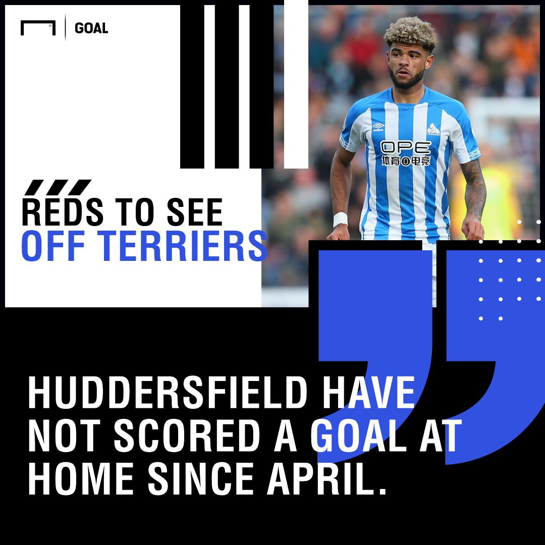 Huddersfield Liverpool graphic