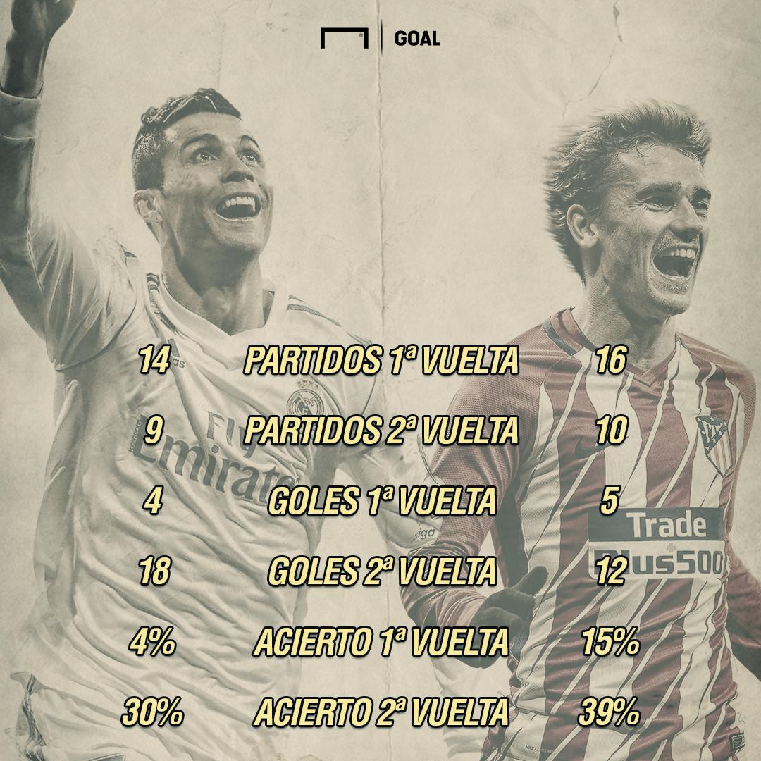 Simeone aseguró que su futuro está en el Atlético Madrid