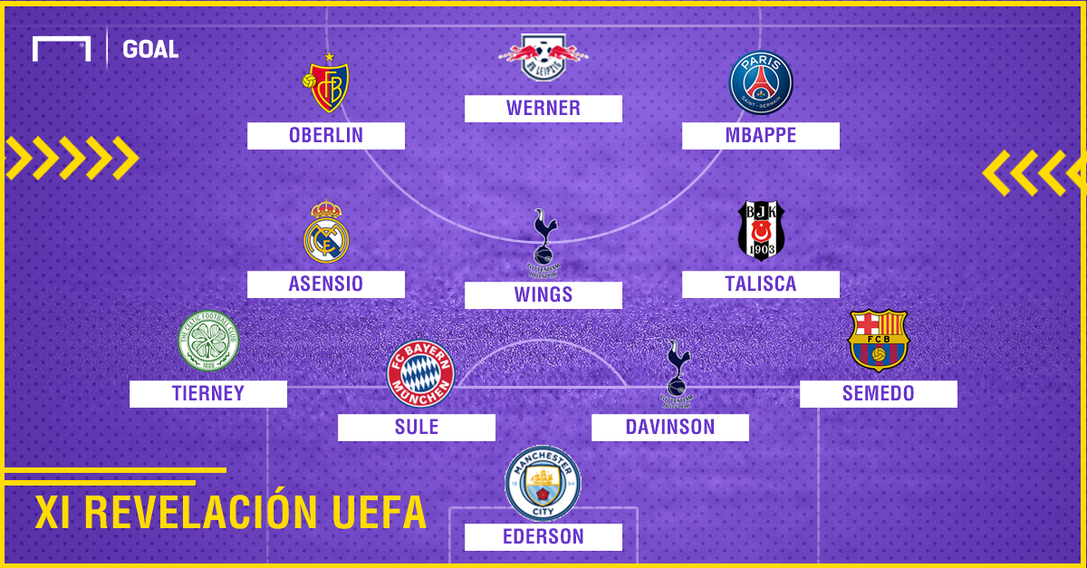 XI revelaciones de UEFA 2017