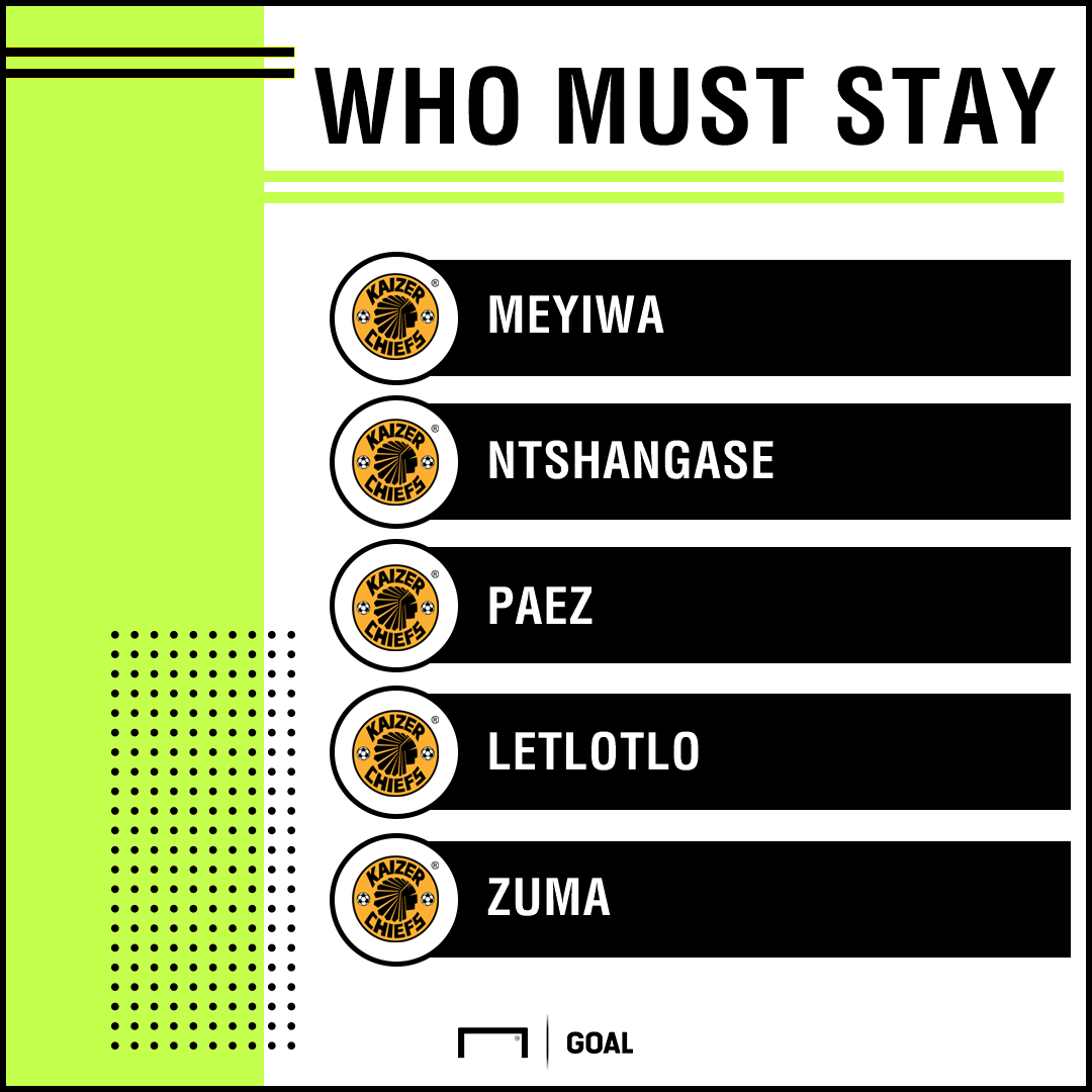 Those who must stay at Chiefs PS