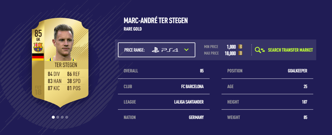 FIFA 18 Ter Stegen