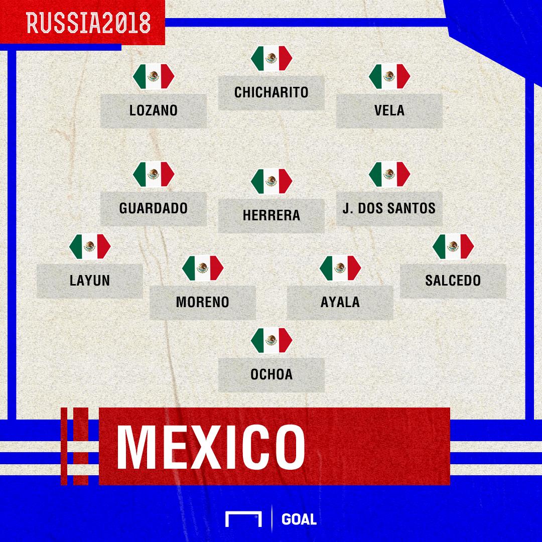 ZDF blendet irrtümlich 3:0-Führung für Deutschland gegen Mexiko ein