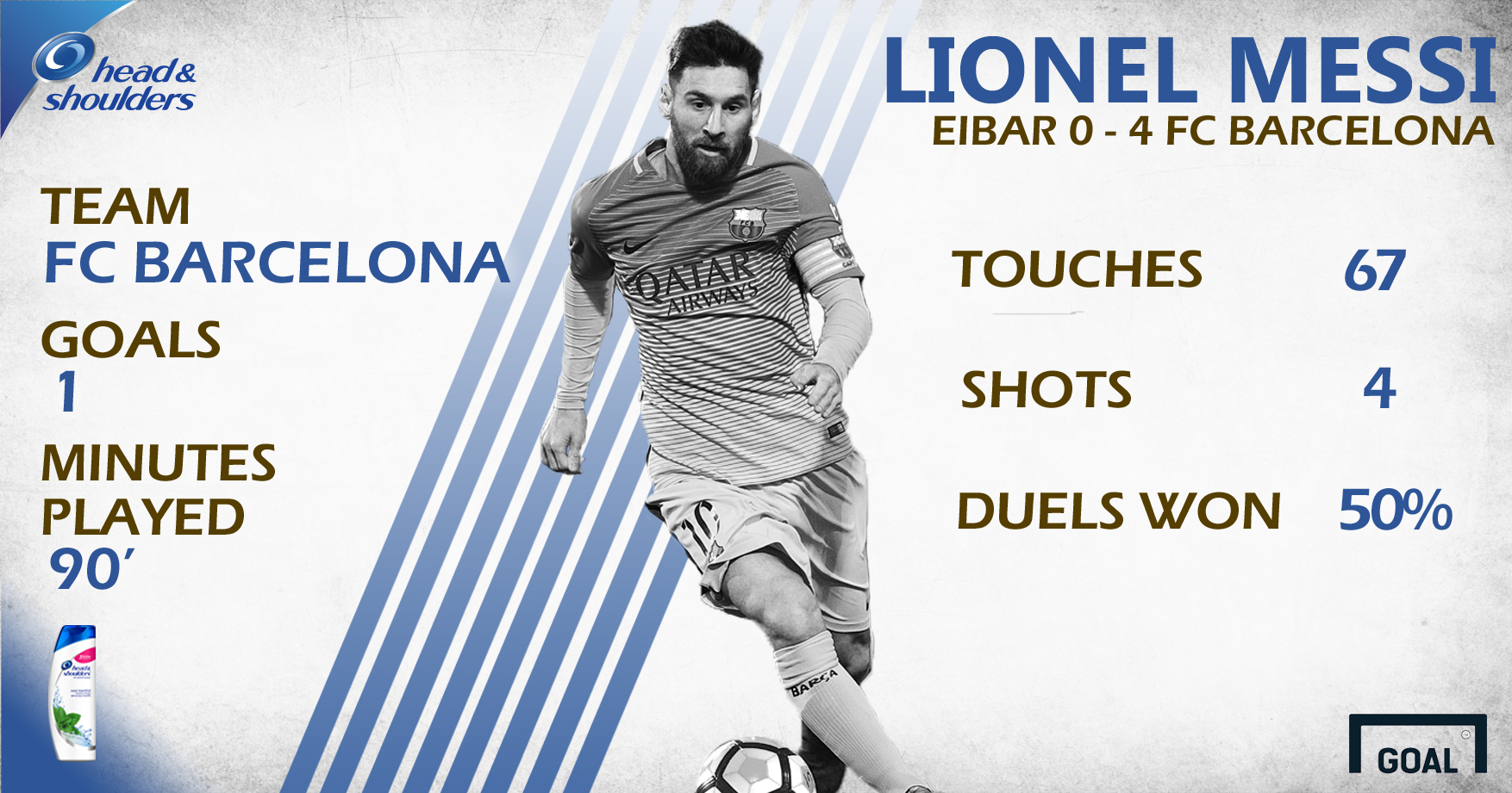 Head & Shoulders Lionel Messi GFX