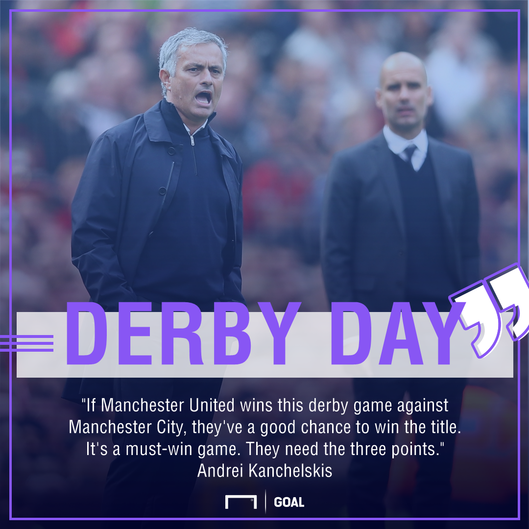 Andrei Kanchelskis Manchester United derby must win
