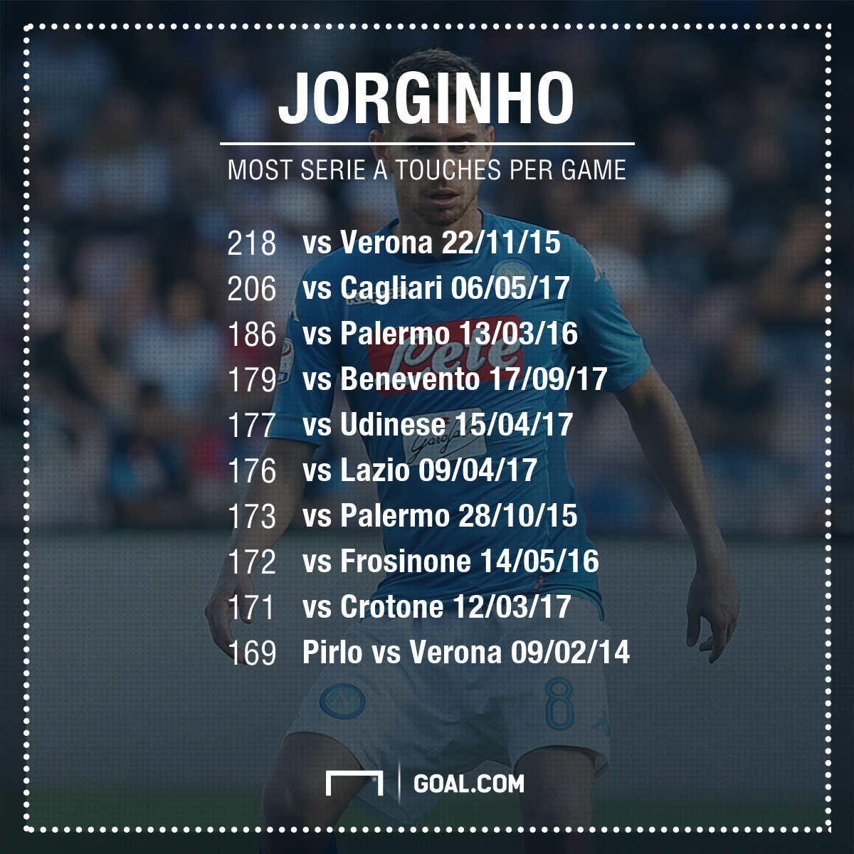 Jorginho GFX Touches