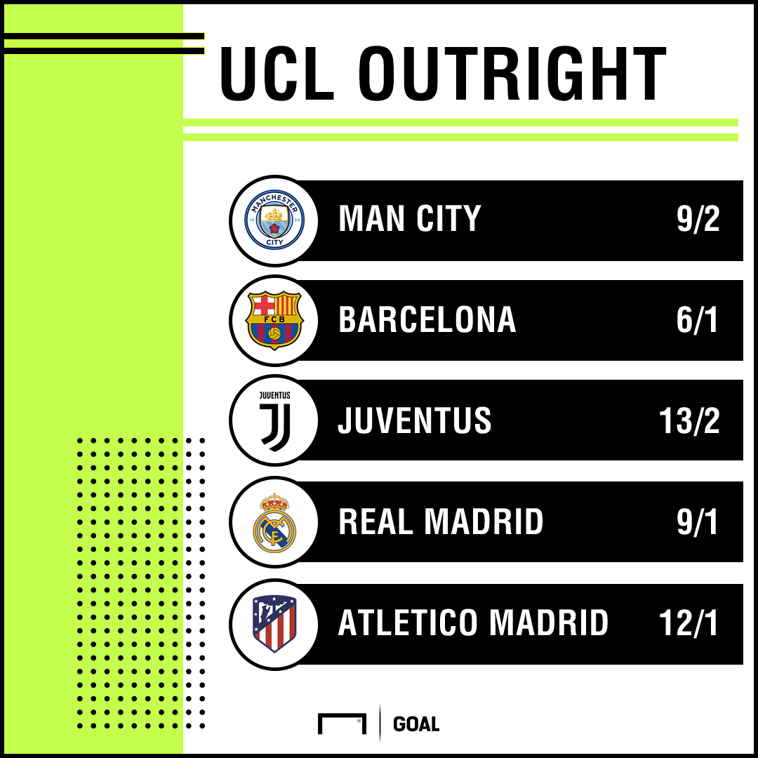 Champions League outright 0309 graphic