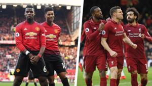 Mohamed Salah Paul Pogba James Milner penalties Liverpool Manchester United 2018-19
