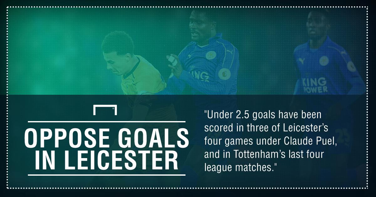 Leicester Tottenham Hotspur graphic