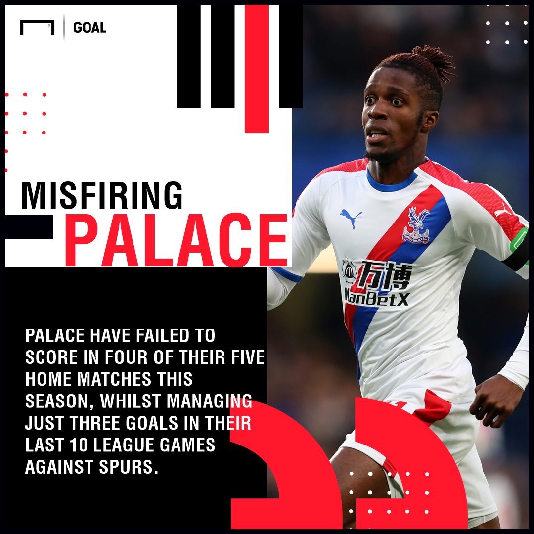 Crystal Palace Spurs graphic